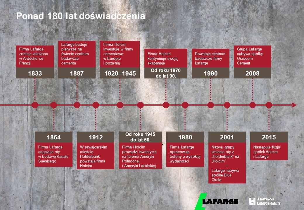 © LafargeHolcim 2015 Ponad 180 lat doświadczenia 18641912 19902008 Od roku 1945 do lat 60. Od roku 1970 do lat 90. 18871920–1945 19802001 2015 1833 Fi