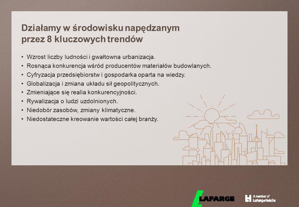 © LafargeHolcim 2015 Wzrost liczby ludności i gwałtowna urbanizacja. Rosnąca konkurencja wśród producentów materiałów budowlanych. Cyfryzacja przedsię