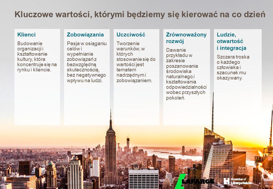 © LafargeHolcim 2015 Jak działamy SchematCharakterystyka Rada Wykonawcza Grupy Regionalny…Regionalny X Krajowy… Klastrowy… Menedżer Regionu Wsparcie regionalne Centra usług wspólnych (zakres i skala działalności zostaną określone) Platformy IT Działy grupowe Menedżerowie krajowi działający blisko naszych klientów, na kluczowych obszarach rynków, na których jesteśmy obecni, będą w pełni odpowiedzialni za wynik finansowy.