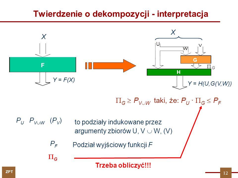 ZPT 12 Twierdzenie o dekompozycji - interpretacja  G  P V  W taki, że: P U ·  G  P F F Y = F(X) X Y = H(U,G(V,W)) U G H  G X G G PUPU PVWPVW (PV)(PV) PFPF to podziały indukowane przez argumenty zbiorów U, V  W, (V) Podział wyjściowy funkcji F Trzeba obliczyć!!!