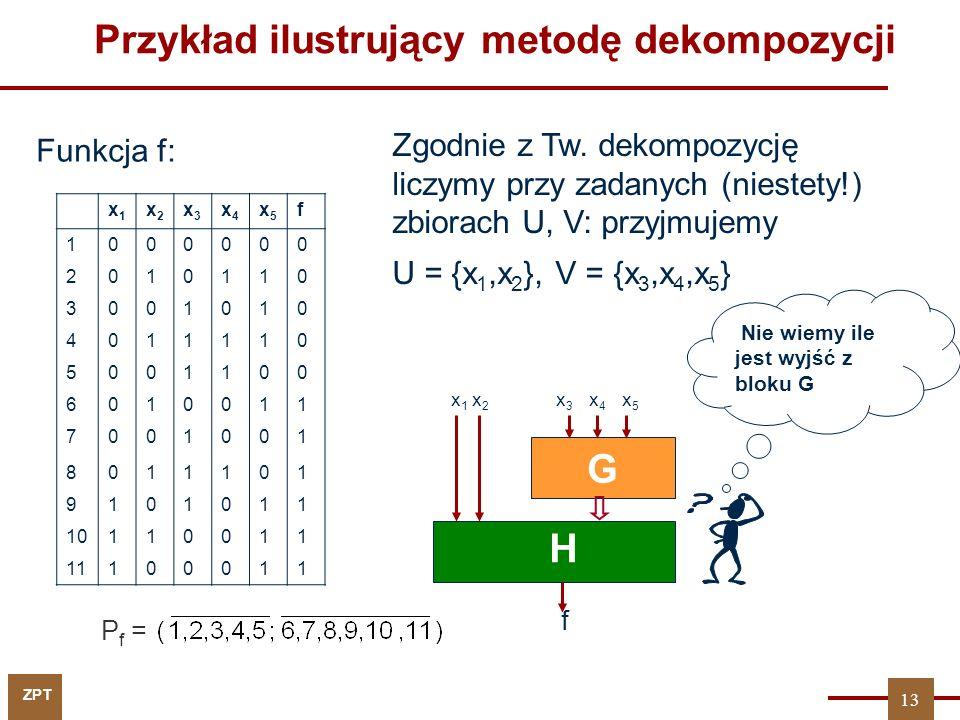 ZPT 13 Przykład ilustrujący metodę dekompozycji Zgodnie z Tw. dekompozycję liczymy przy zadanych (niestety!) zbiorach U, V: przyjmujemy U = {x 1,x 2 }