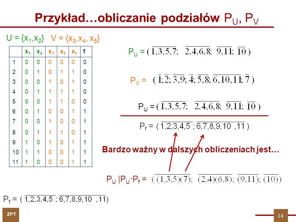 ZPT 14 Przykład…obliczanie podziałów P U, P V P f = P U |P U · P f = P U = P V = U = {x 1,x 2 } Bardzo ważny w dalszych obliczeniach jest… P f = x1x1 x2x2 x3x3 x4x4 x5x5 f 1000000 2010110 3001010 4011110 5001100 6010011 7001001 8011101 9101011 10110011 11100011 P U = V = {x 3,x 4, x 5 }