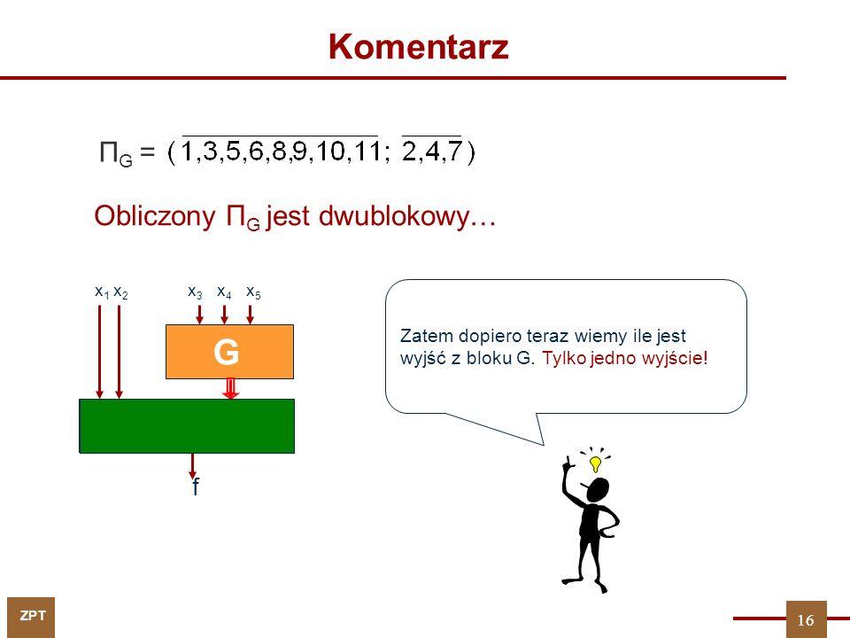 ZPT 16 Komentarz H x 1 x 2 x3x3 f x 5 x4x4 П G = G Zatem dopiero teraz wiemy ile jest wyjść z bloku G. Tylko jedno wyjście! Obliczony Π G jest dwublok