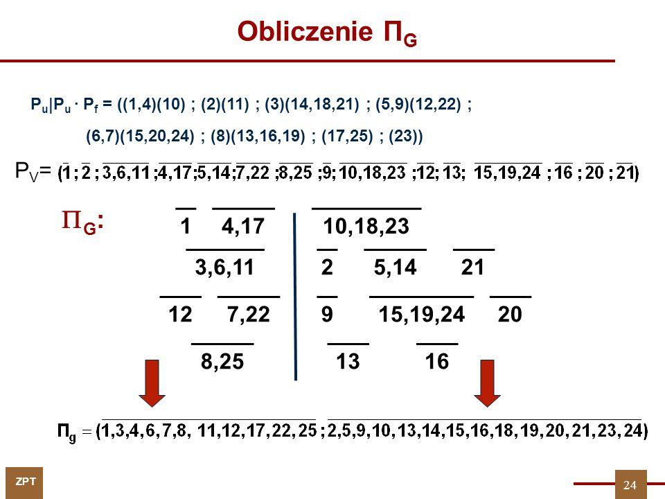 ZPT 24 Obliczenie Π G P u |P u · P f = ((1,4)(10) ; (2)(11) ; (3)(14,18,21) ; (5,9)(12,22) ; (6,7)(15,20,24) ; (8)(13,16,19) ; (17,25) ; (23)) PV=PV= 4,17110,18,23 3,6,1125,14 127,22 8,25 915,19,2420 1316 21 G:G: