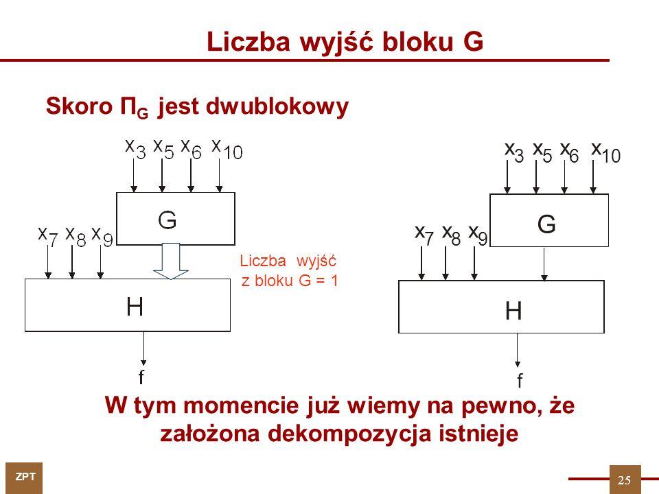 ZPT 25 Liczba wyjść bloku G Liczba wyjść z bloku G = 1 Skoro Π G jest dwublokowy f G H x 7 x 8 x 9 x 3 x 5 x 6 x 10 W tym momencie już wiemy na pewno,
