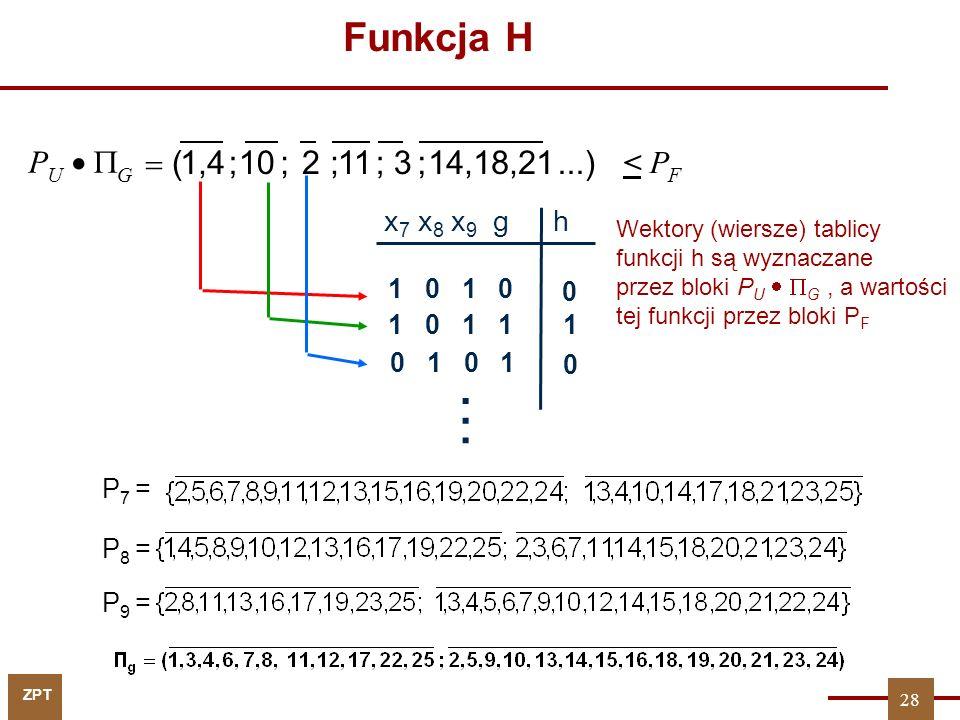 ZPT 28 Funkcja H x 7 x 8 x 9 g h...) 14,18,21; 3 ; 11; 2 ; 10 ; 1,4(  PU  GPU  G < P F 1 0 0 1 0 1 11 0 1 0 … P 7 = P 8 = P 9 = Wektory (wiersze) tablicy funkcji h są wyznaczane przez bloki P U   G, a wartości tej funkcji przez bloki P F