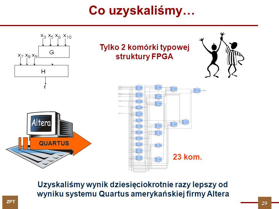 ZPT 29 Co uzyskaliśmy… Tylko 2 komórki typowej struktury FPGA QUARTUS Uzyskaliśmy wynik dziesięciokrotnie razy lepszy od wyniku systemu Quartus amerykańskiej firmy Altera 23 kom.