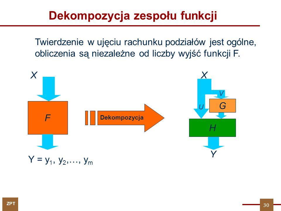 ZPT 30 Dekompozycja zespołu funkcji X F X G H Y U V Y = y 1, y 2,…, y m Twierdzenie w ujęciu rachunku podziałów jest ogólne, obliczenia są niezależne od liczby wyjść funkcji F.