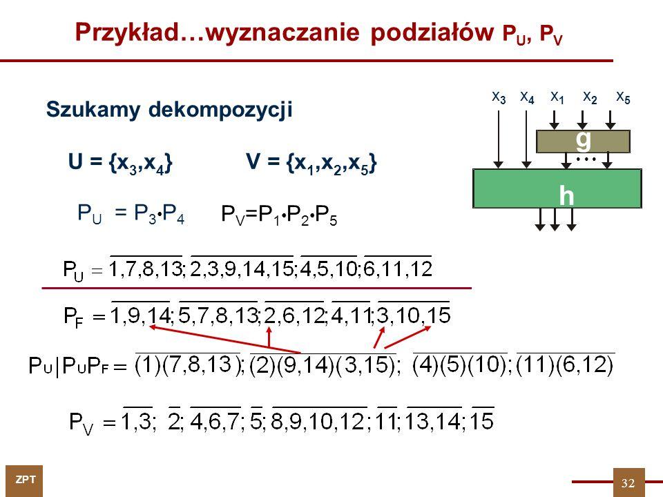 ZPT 32 Przykład…wyznaczanie podziałów P U, P V U = {x 3,x 4 } V = {x 1,x 2,x 5 } P U = P 3 P 4 P V =P 1 P 2 P 5 x 3 x 4 x 1 x 2 x 5 g h Szukamy dekompozycji