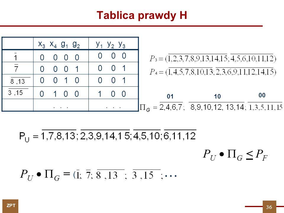 ZPT 36 Tablica prawdy H x 3 x 4 g 1 g 2 y 1 y 2 y 3... P U   G = 0110 00 0 0 0 1 0 0 1 0 0 1 0 0 0 0 0 1 0 0 0 0 1 … ( P U   G < P F