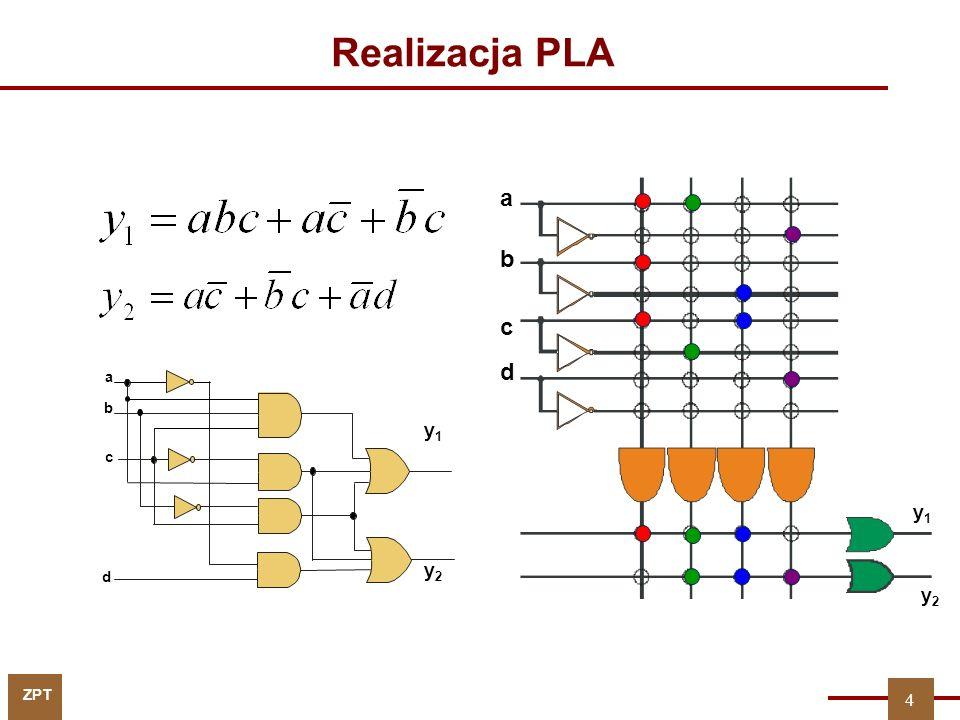 ZPT Realizacja PLA y1y1 y2y2 a b c d c a b d y1y1 y2y2 4