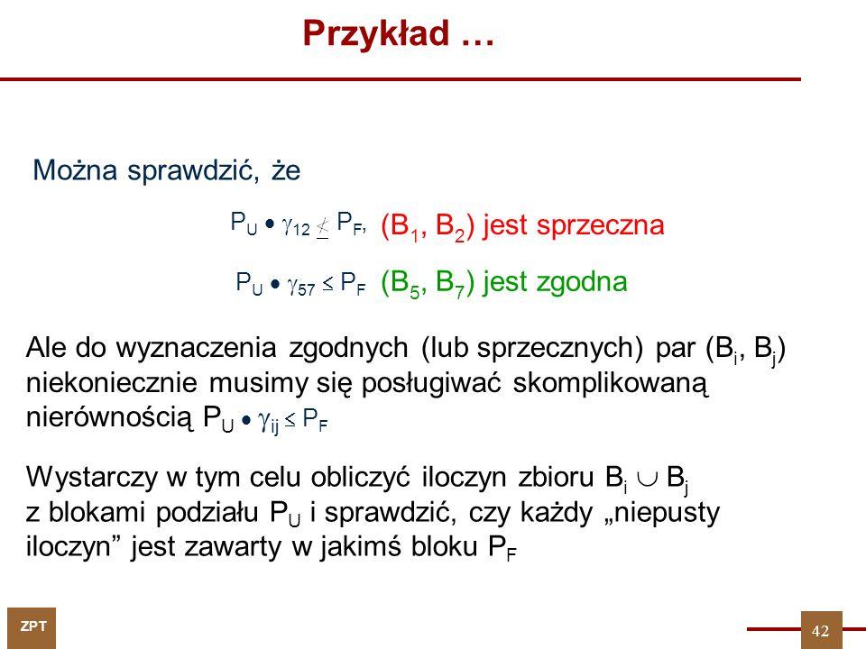 ZPT 42 Przykład … Ale do wyznaczenia zgodnych (lub sprzecznych) par (B i, B j ) niekoniecznie musimy się posługiwać skomplikowaną nierównością P U  