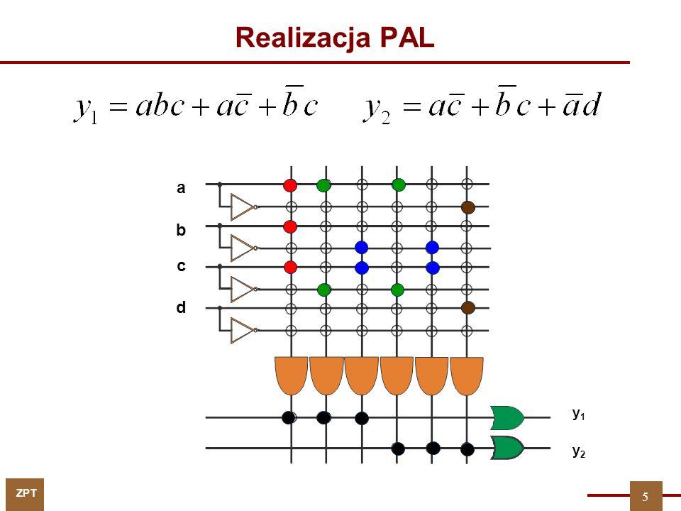 ZPT 26 Co dalej … W obu przypadkach najwygodniejsze do procesu syntezy są tablice prawdy funkcji G i H f G H x 7 x 8 x 9 x 3 x 5 x 6 x 10 Inżynier musi tę funkcję zrealizować: albo na bramkach albo na komórkach