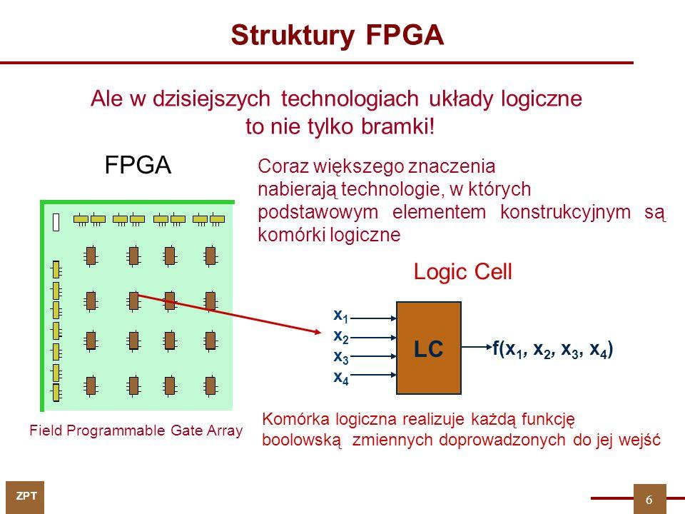 ZPT Struktury FPGA Field Programmable Gate Array Ale w dzisiejszych technologiach układy logiczne to nie tylko bramki! Coraz większego znaczenia nabie