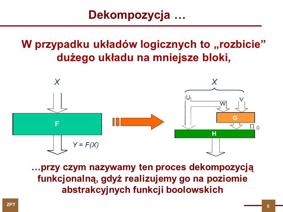 """ZPT 8 F Y = F(X) X U G H  G X W przypadku układów logicznych to """"rozbicie dużego układu na mniejsze bloki, Dekompozycja … …przy czym nazywamy ten proces dekompozycją funkcjonalną, gdyż realizujemy go na poziomie abstrakcyjnych funkcji boolowskich"""