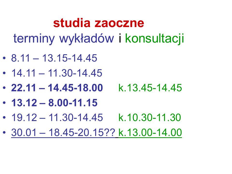 Zakres materiału www.supernat.pl