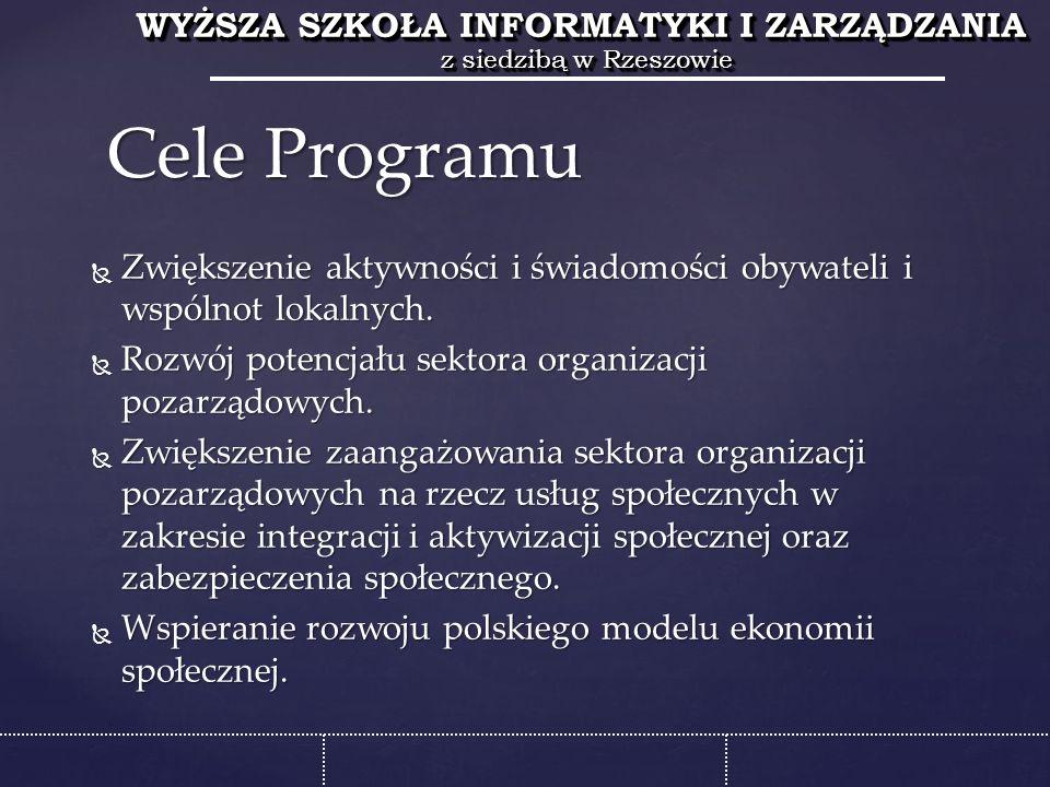 WYŻSZA SZKOŁA INFORMATYKI I ZARZĄDZANIA z siedzibą w Rzeszowie WYŻSZA SZKOŁA INFORMATYKI I ZARZĄDZANIA z siedzibą w Rzeszowie  Zwiększenie aktywności i świadomości obywateli i wspólnot lokalnych.