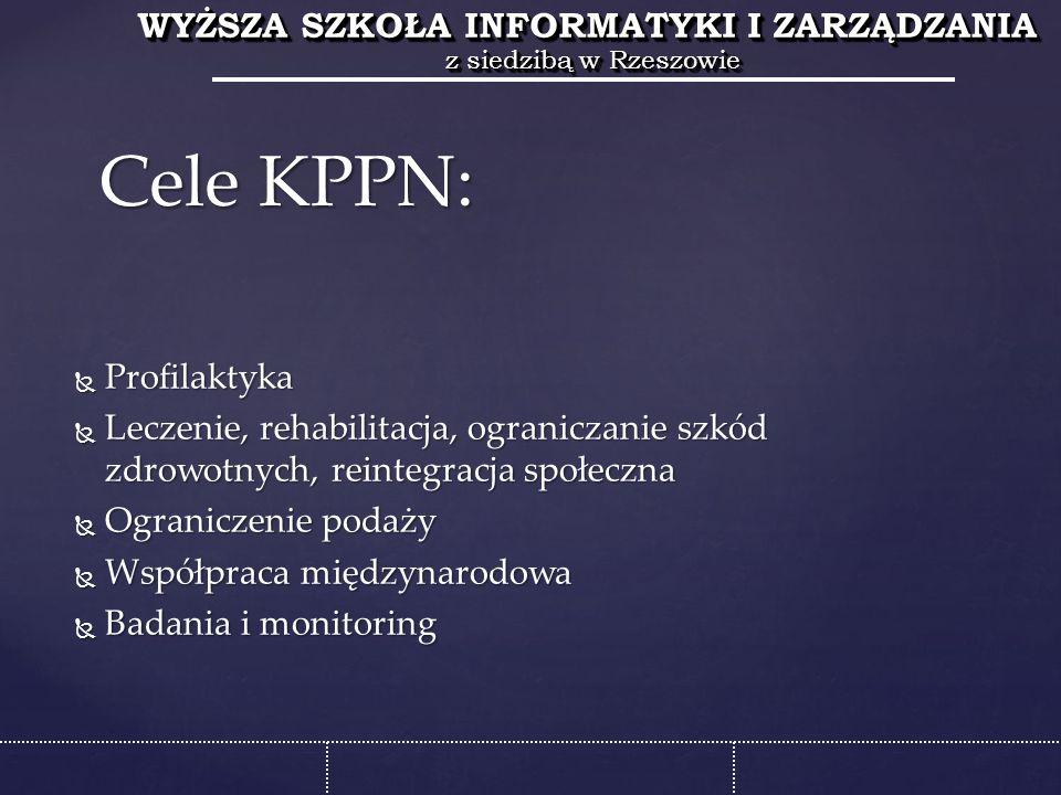 WYŻSZA SZKOŁA INFORMATYKI I ZARZĄDZANIA z siedzibą w Rzeszowie WYŻSZA SZKOŁA INFORMATYKI I ZARZĄDZANIA z siedzibą w Rzeszowie  Ustawa z dnia 29 lipca 2005 roku o przeciwdziałaniu przemocy w rodzinie (na lata 2014 – 2020)  http://ms.gov.pl/pl/dzialalnosc/przeciwdzialanie- przemocy-w-rodzinie/krajowy-program- przeciwdzialania-przemocy-w-rodzinie-/ http://ms.gov.pl/pl/dzialalnosc/przeciwdzialanie- przemocy-w-rodzinie/krajowy-program- przeciwdzialania-przemocy-w-rodzinie-/ http://ms.gov.pl/pl/dzialalnosc/przeciwdzialanie- przemocy-w-rodzinie/krajowy-program- przeciwdzialania-przemocy-w-rodzinie-/ Krajowy Program Przeciwdziałania Przemocy w Rodzinie
