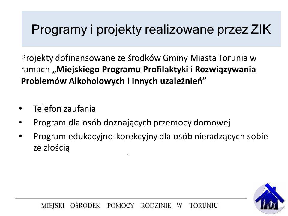 """Programy i projekty realizowane przez ZIK Projekty dofinansowane ze środków Gminy Miasta Torunia w ramach """"Miejskiego Programu Profilaktyki i Rozwiązy"""