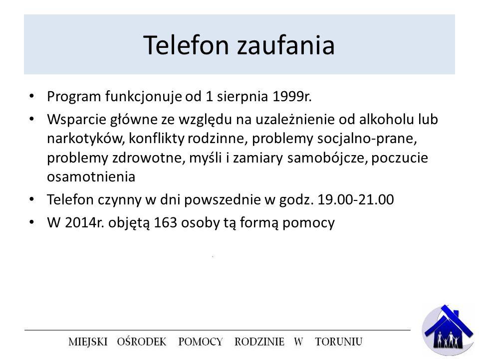 Telefon zaufania Program funkcjonuje od 1 sierpnia 1999r. Wsparcie główne ze względu na uzależnienie od alkoholu lub narkotyków, konflikty rodzinne, p