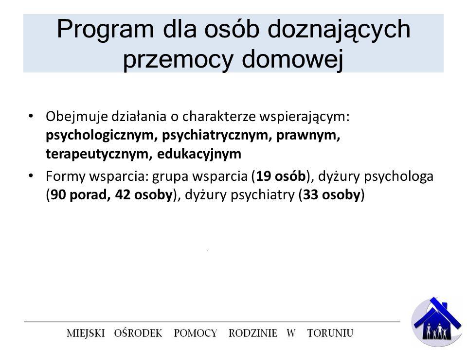 Program dla osób doznających przemocy domowej Obejmuje działania o charakterze wspierającym: psychologicznym, psychiatrycznym, prawnym, terapeutycznym