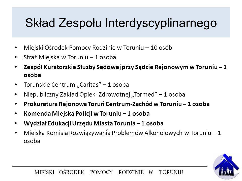 Skład Zespołu Interdyscyplinarnego Miejski Ośrodek Pomocy Rodzinie w Toruniu – 10 osób Straż Miejska w Toruniu – 1 osoba Zespół Kuratorskie Służby Sąd