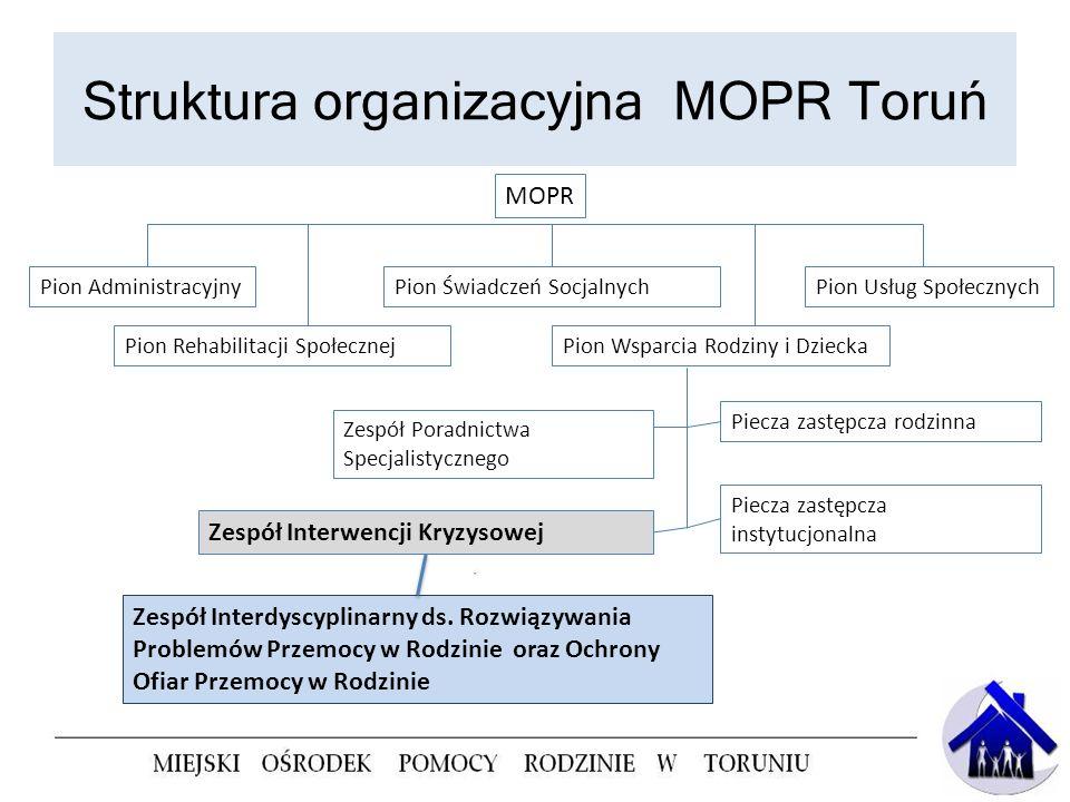 Struktura organizacyjna MOPR Toruń MOPR Pion Administracyjny Pion Rehabilitacji Społecznej Pion Świadczeń Socjalnych Pion Wsparcia Rodziny i Dziecka P