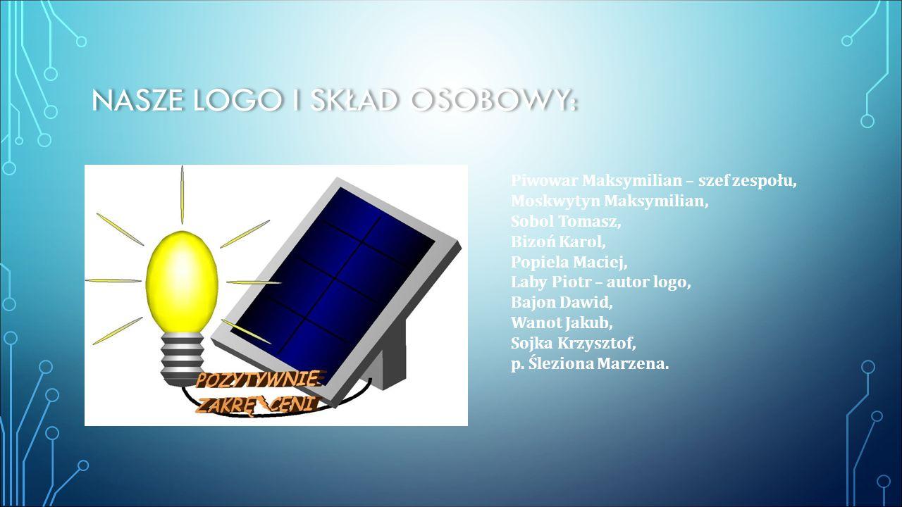 """POZNAJEMY POJĘCIE """"PROSUMENT : Prosument to producent energii elektrycznej, który pozyskuje ją z własnej mikroinstalacji OZE i zużywa na własne potrzeby."""