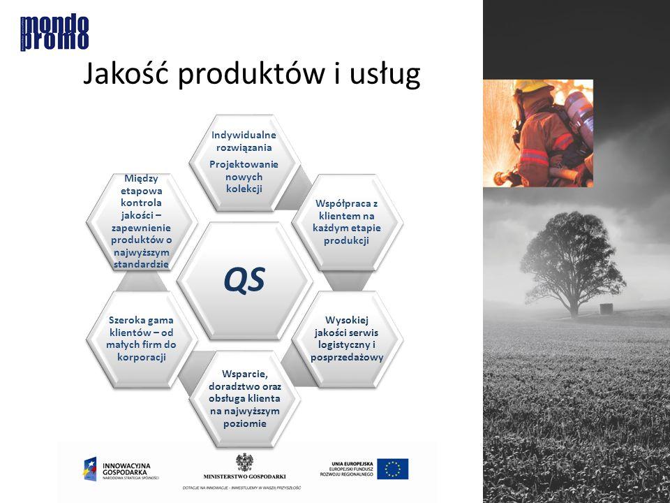 Jakość produktów i usług QS Indywidualne rozwiązania Projektowanie nowych kolekcji Współpraca z klientem na każdym etapie produkcji Wysokiej jakości serwis logistyczny i posprzedażowy Wsparcie, doradztwo oraz obsługa klienta na najwyższym poziomie Szeroka gama klientów – od małych firm do korporacji Między etapowa kontrola jakości – zapewnienie produktów o najwyższym standardzie