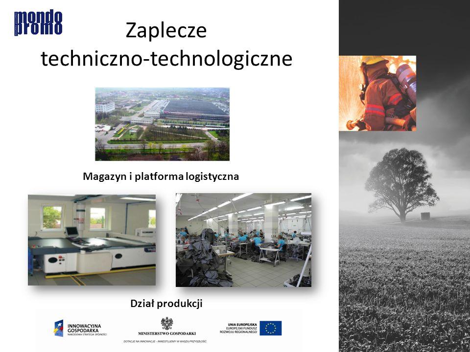 Zaplecze techniczno-technologiczne Dział produkcji Magazyn i platforma logistyczna