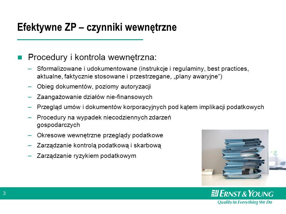 3 Efektywne ZP – czynniki wewnętrzne Procedury i kontrola wewnętrzna: –Sformalizowane i udokumentowane (instrukcje i regulaminy, best practices, aktua