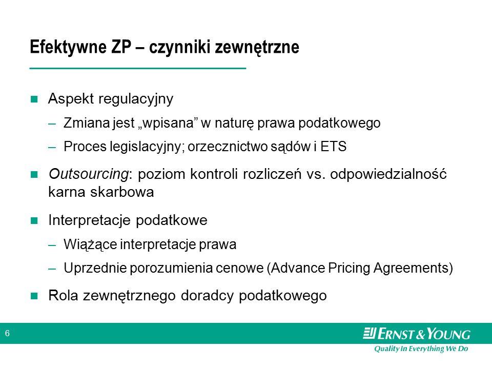 """6 Efektywne ZP – czynniki zewnętrzne Aspekt regulacyjny –Zmiana jest """"wpisana"""" w naturę prawa podatkowego –Proces legislacyjny; orzecznictwo sądów i E"""