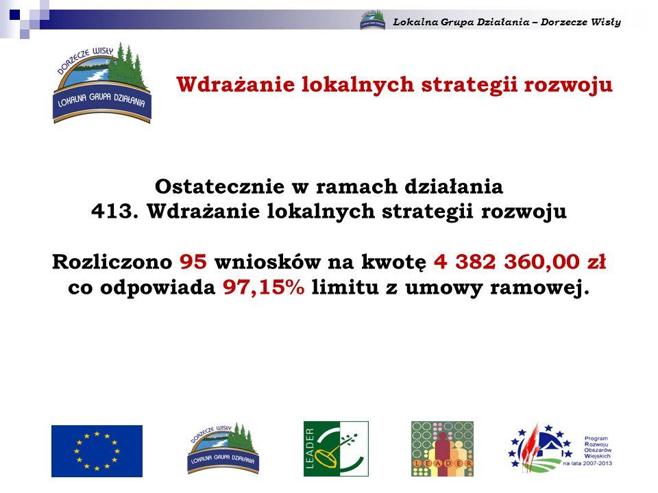 Lokalna Grupa Działania – Dorzecze Wisły Ostatecznie w ramach działania 413.