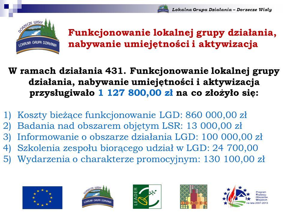 Lokalna Grupa Działania – Dorzecze Wisły W ramach działania 431.