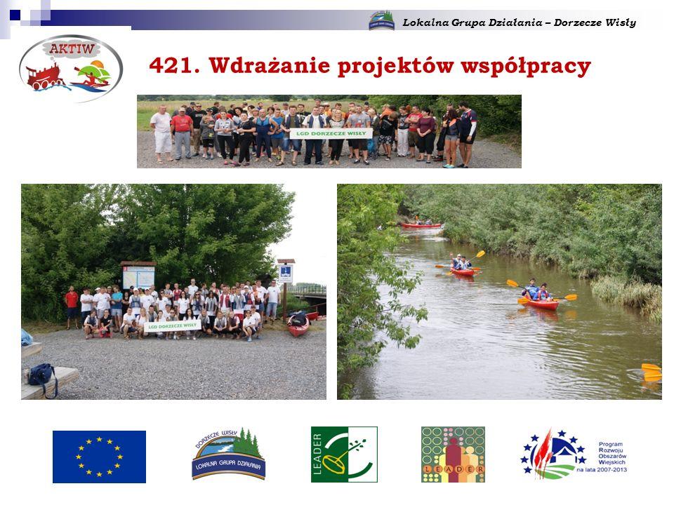 Lokalna Grupa Działania – Dorzecze Wisły 421. Wdrażanie projektów współpracy