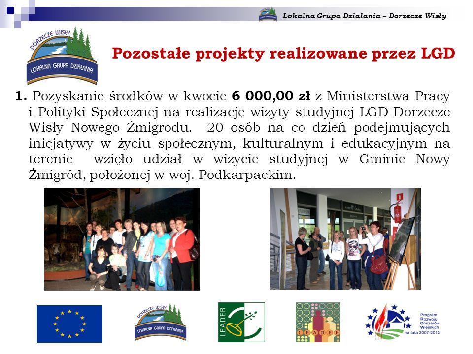 Lokalna Grupa Działania – Dorzecze Wisły 1.
