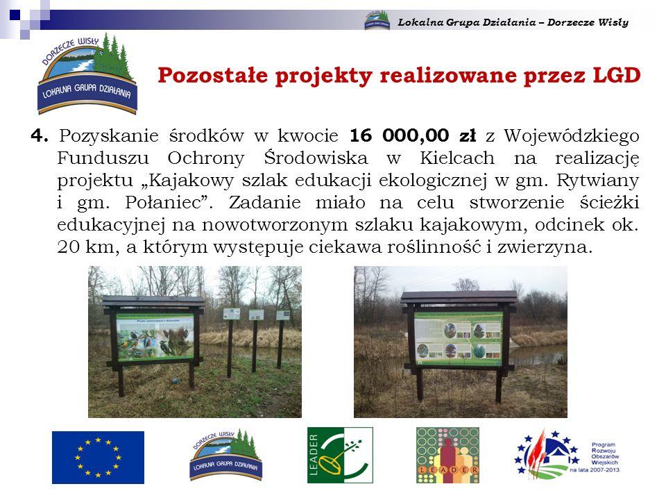 Lokalna Grupa Działania – Dorzecze Wisły 4.