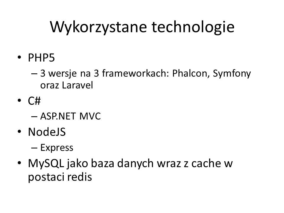 Wykorzystane technologie PHP5 – 3 wersje na 3 frameworkach: Phalcon, Symfony oraz Laravel C# – ASP.NET MVC NodeJS – Express MySQL jako baza danych wraz z cache w postaci redis
