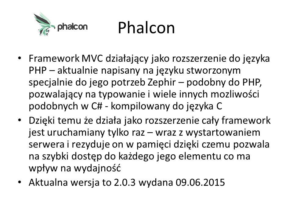 Phalcon Framework MVC działający jako rozszerzenie do języka PHP – aktualnie napisany na języku stworzonym specjalnie do jego potrzeb Zephir – podobny do PHP, pozwalający na typowanie i wiele innych mozliwości podobnych w C# - kompilowany do języka C Dzięki temu że działa jako rozszerzenie cały framework jest uruchamiany tylko raz – wraz z wystartowaniem serwera i rezyduje on w pamięci dzięki czemu pozwala na szybki dostęp do każdego jego elementu co ma wpływ na wydajność Aktualna wersja to 2.0.3 wydana 09.06.2015
