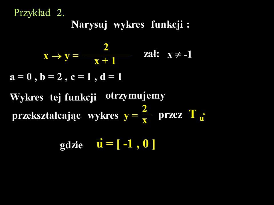 Przykład 2. Narysuj wykres funkcji : x  y = 2 x + 1 zał: x  -1 a = 0, b = 2, c = 1, d = 1 Wykres tej funkcji otrzymujemy przekształcając wykres 2 x