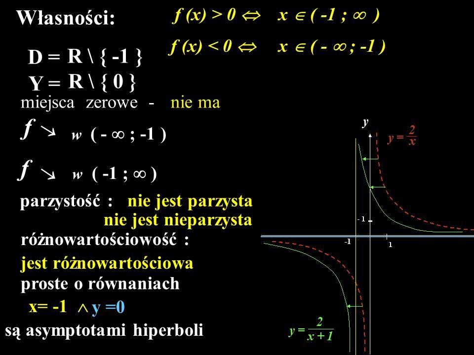 Własności: D = R \ { -1 } Y = R \ { 0 } miejsca zerowe -nie ma f  w ( -  ; -1 ) f  w ( -1 ;  ) parzystość :nie jest parzysta różnowartościowość :