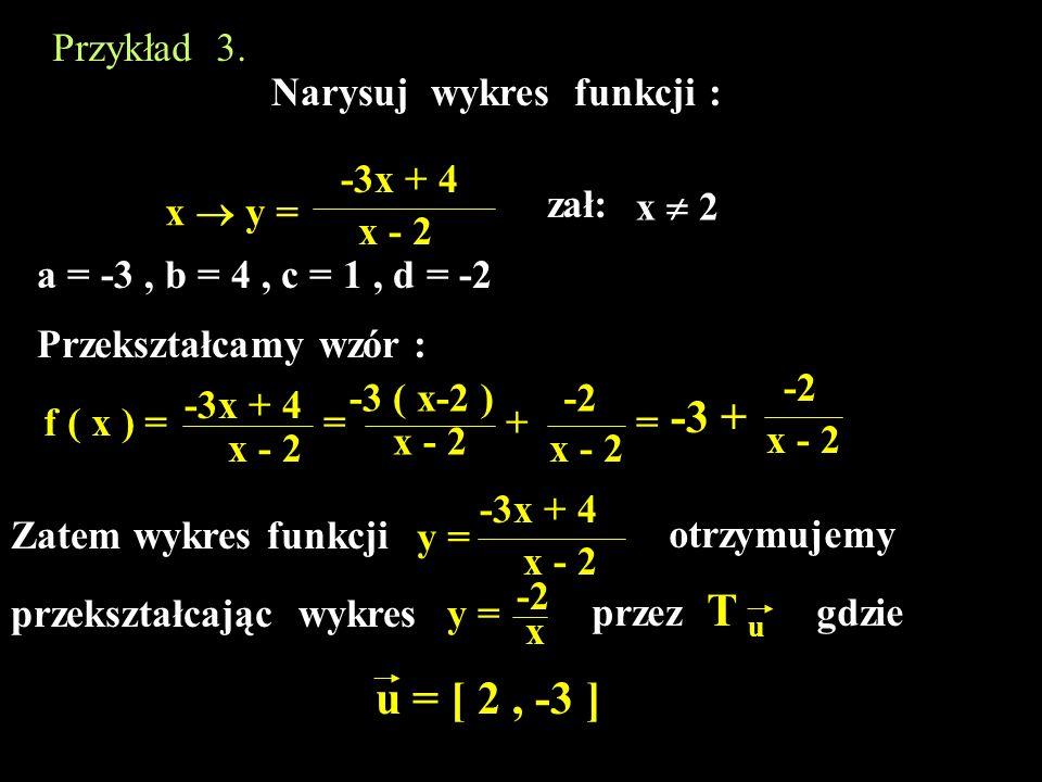 Przykład 3. Narysuj wykres funkcji : x  y = -3x + 4 x - 2 zał: x  2 a = -3, b = 4, c = 1, d = -2 Przekształcamy wzór : f ( x ) = -3x + 4 x - 2 = -3