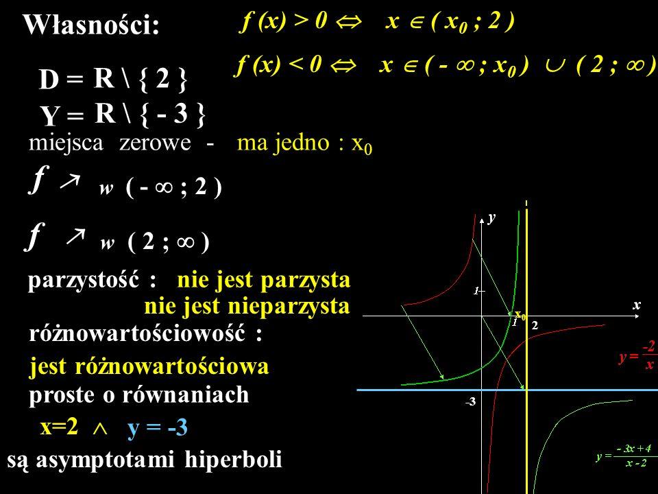 Własności: D = R \ { 2 } Y = R \ { - 3 } miejsca zerowe -ma jedno : x 0 f  w ( -  ; 2 ) f  w ( 2 ;  ) parzystość :nie jest parzysta różnowartościo