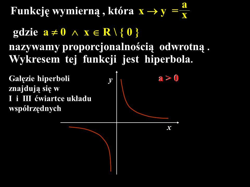 Własności: D = R \ { 0 } Y = R \ { 0 } miejsca zerowe -nie ma f  w R - f  w R + x y parzystość :jest nieparzysta różnowartościowość : jest różnowartościowa f (x) > 0  x  R + f (x) < 0  x  R - proste o równaniach x=0  są asymptotami hiperboli y =0 a > 0