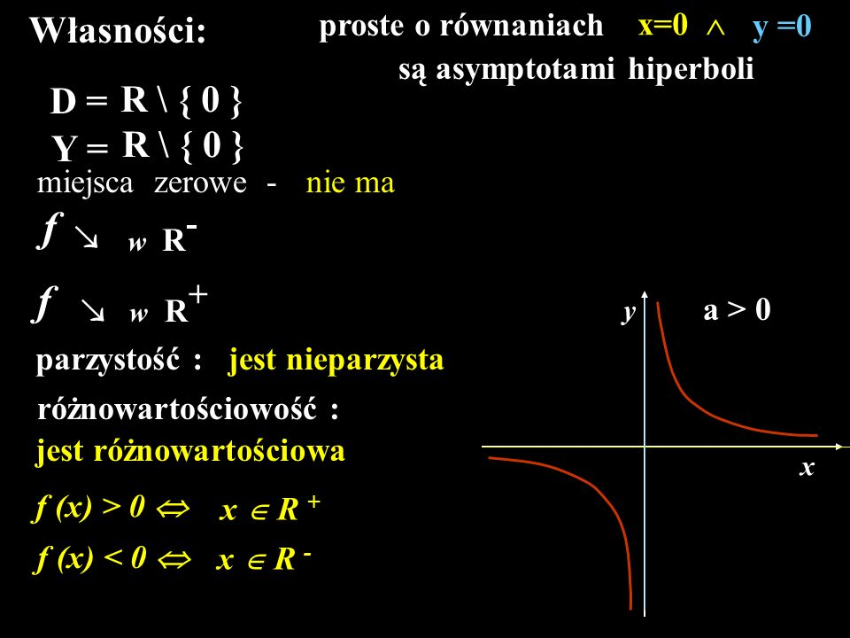 Wykres funkcji x  y = a x gdzie a  0  x  R \ { 0 } dla a < 0 a < 0 x y Gałęzie hiperboli znajdują się w II i IV ćwiartce układu współrzędnych a < 0