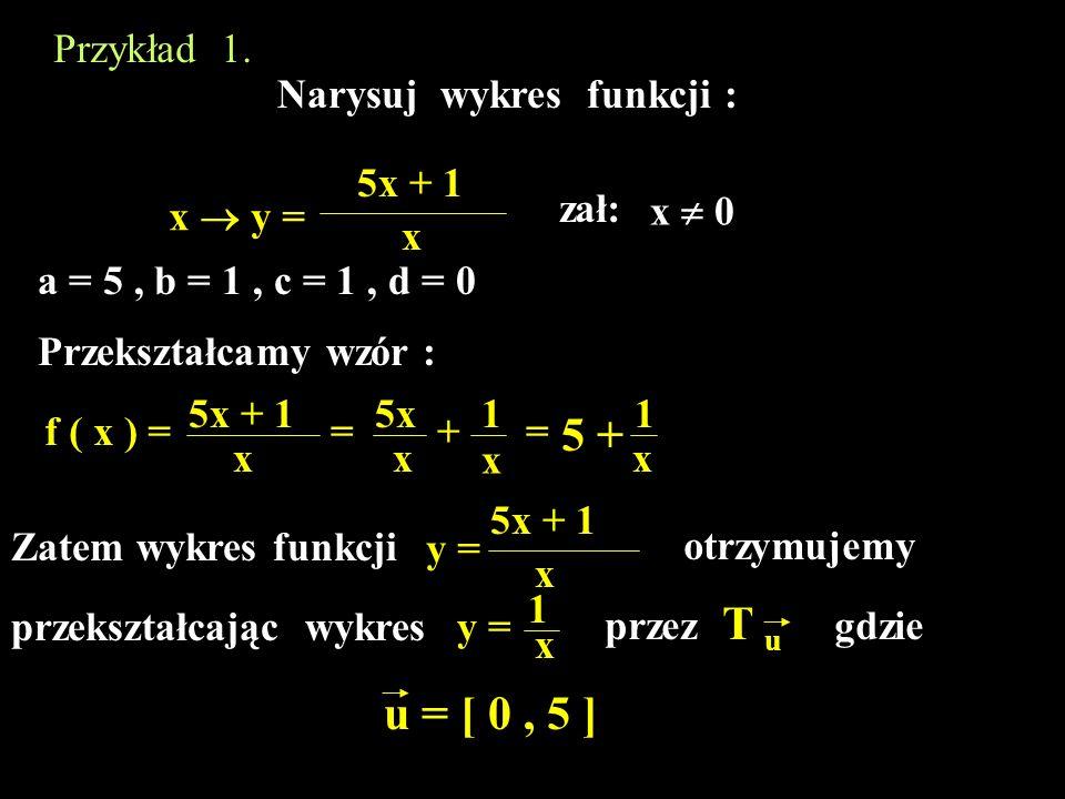Przykład 1. Narysuj wykres funkcji : x  y = 5x + 1 x zał: x  0 a = 5, b = 1, c = 1, d = 0 Przekształcamy wzór : f ( x ) = 5x + 1 x = 5x x + 1 x = 5