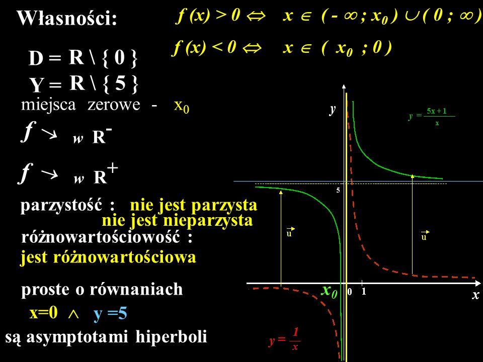 Własności: D = R \ { 0 } Y = R \ { 5 } miejsca zerowe -x0x0 f  w R - f  w R + parzystość :nie jest parzysta różnowartościowość : jest różnowartościo