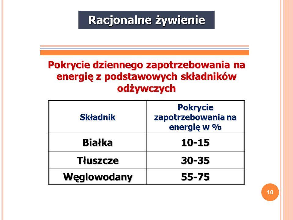11 Zapotrzebowanie energetyczne dla dziewcząt i chłopców (13-15 lat), w zależności od stopnia aktywności fizycznej Dziewczyna gimnazjalistka, aktywność fizyczna: mała – 2100 kcal/dobę umiarkowana – 2450 kcal/dobę duża – 2800 kcal/dobę Chłopiec gimnazjalista, aktywność fizyczna: mała – 2600 kcal/dobę umiarkowana – 3000 kcal/dobę duża – 3500 kcal/dobę Racjonalne żywienie