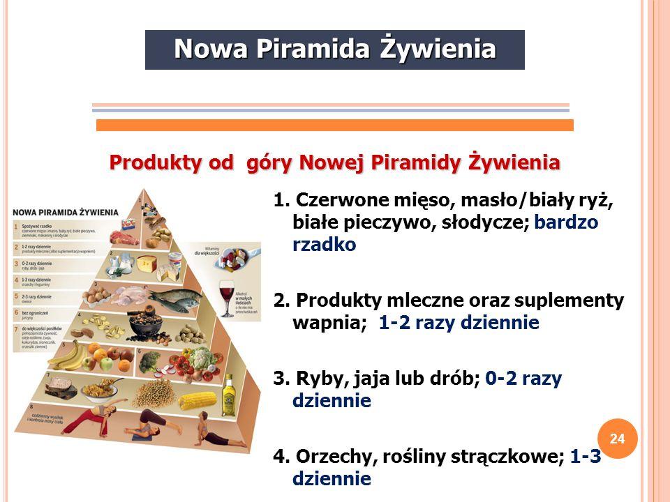 24 1. Czerwone mięso, masło/biały ryż, białe pieczywo, słodycze; bardzo rzadko 2. Produkty mleczne oraz suplementy wapnia; 1-2 razy dziennie 3. Ryby,