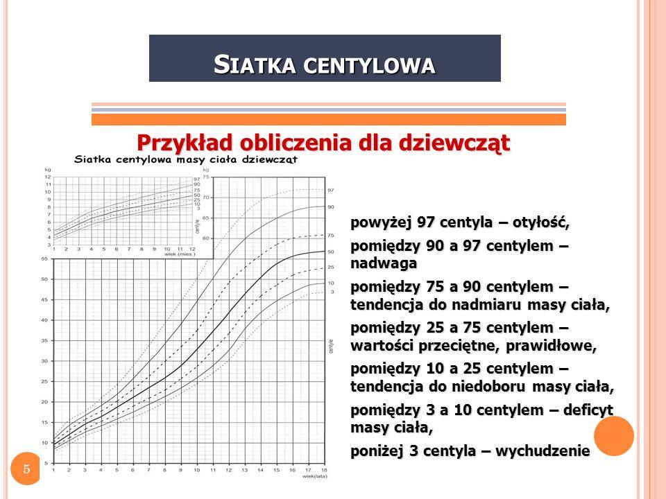 5 S IATKA CENTYLOWA Przykład obliczenia dla dziewcząt Przykład obliczenia dla dziewcząt powyżej 97 centyla – otyłość, pomiędzy 90 a 97 centylem – nadw